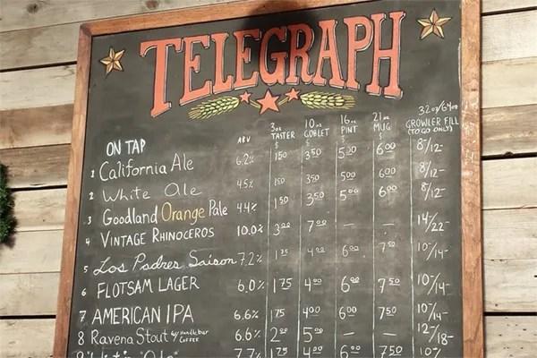 telegraphbrew