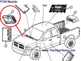 Dodge RAM SRT10 2004-2006 Performance Tune PCM ECM