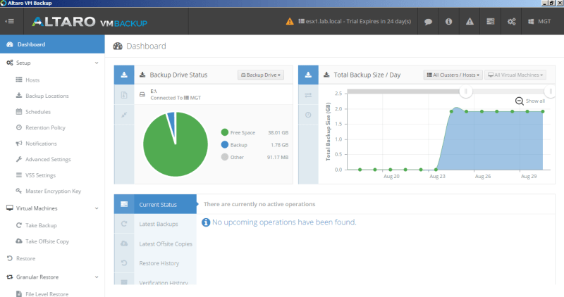 Figure 2 - Altaro VM Backup Dashboard