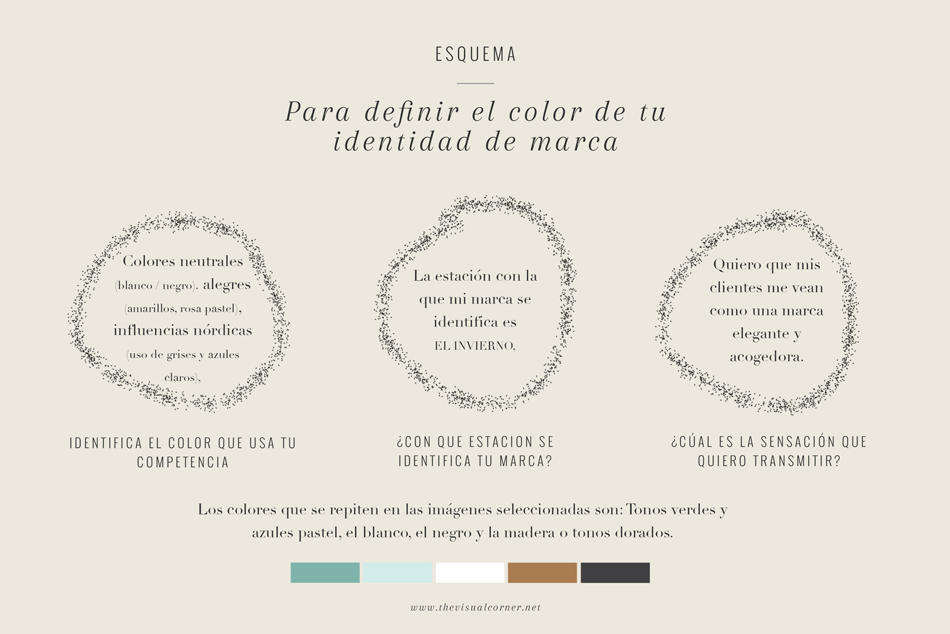 Claves para usar el color en tu marca por The Visual Corner