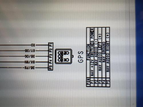 small resolution of  gps connector wiring diagram 20150711 jpg