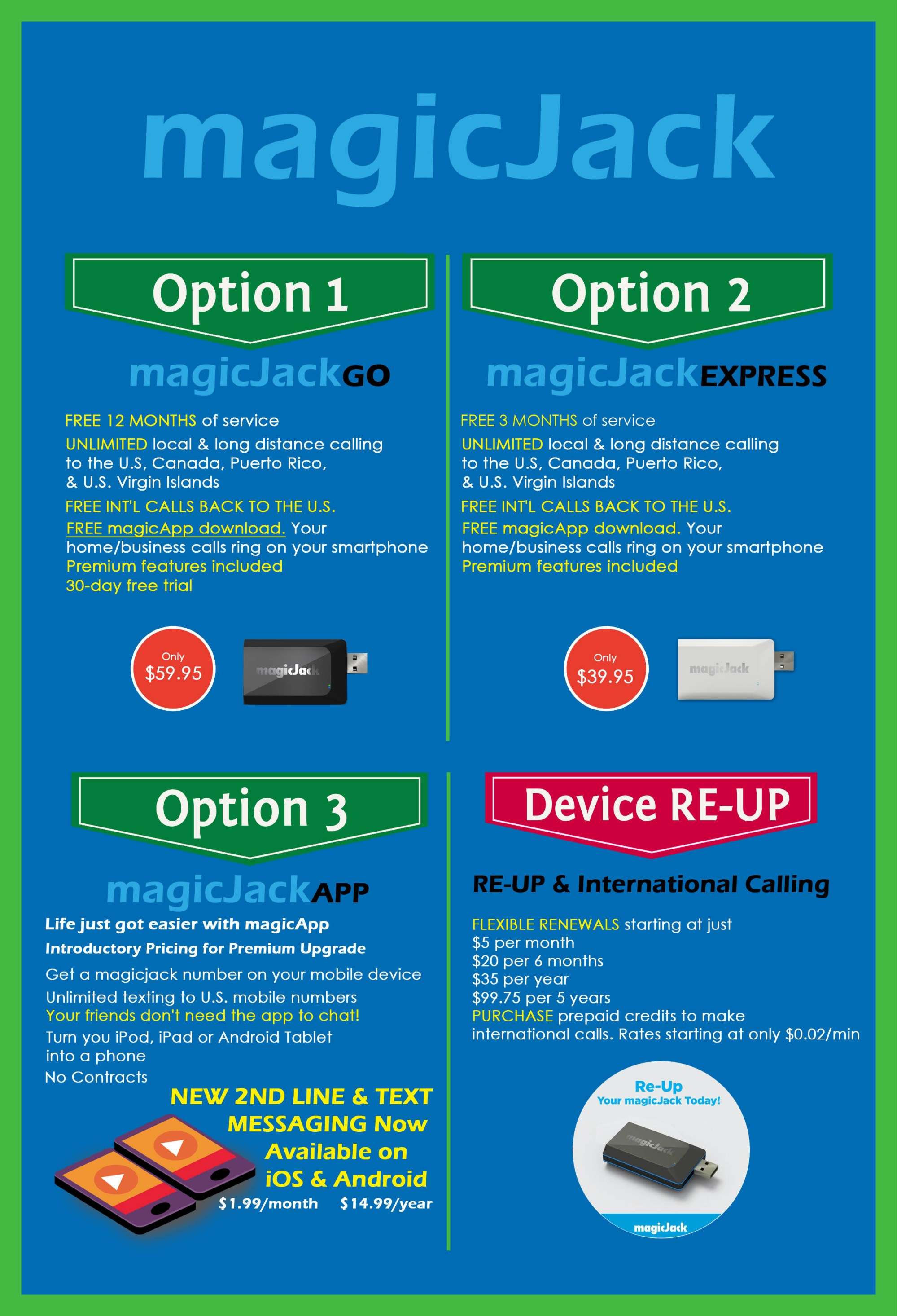 hight resolution of magicjack infographic