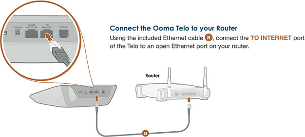 Ooma Telo Activation & Setup Full Installation Guide TheVoIPHub