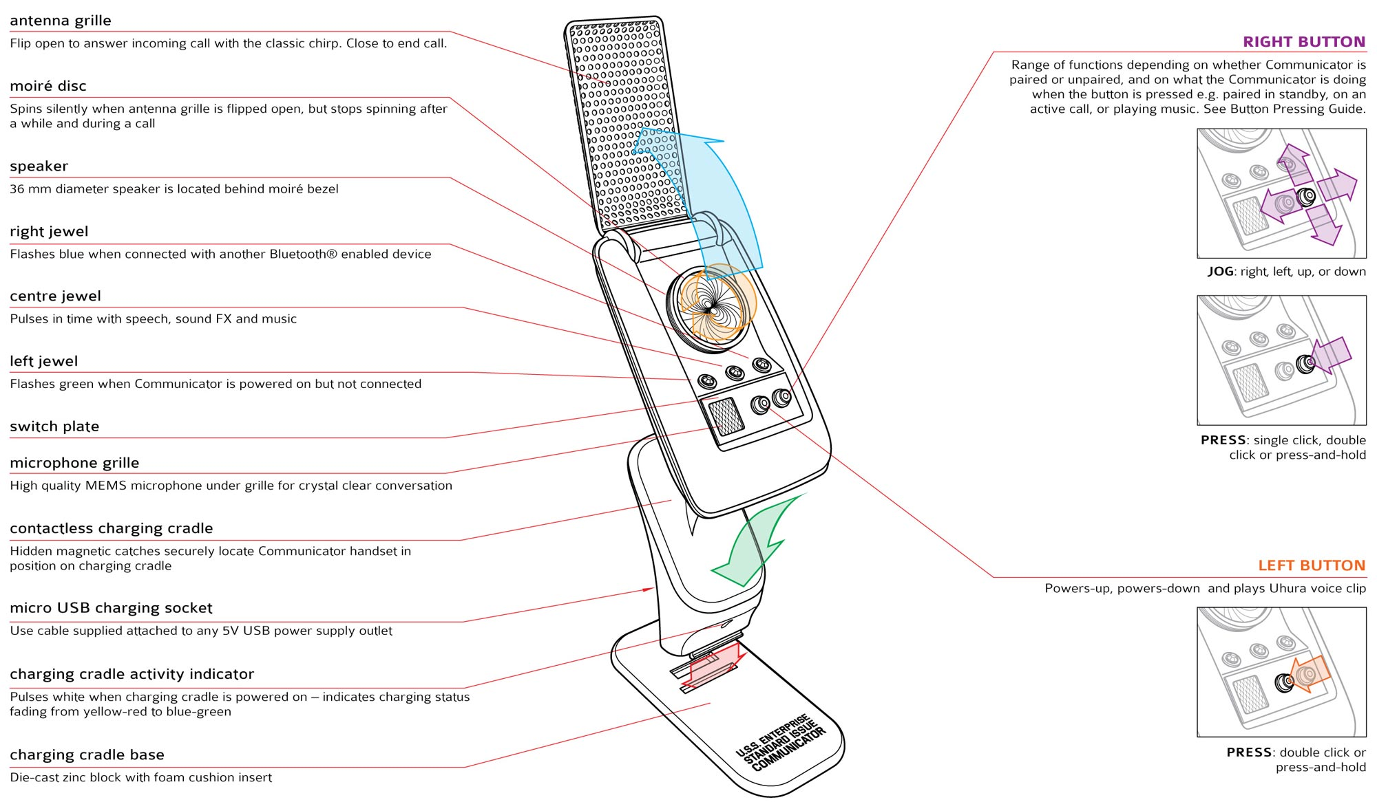 Star Trek Communicator User Manual