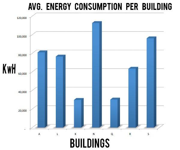 energy graph1