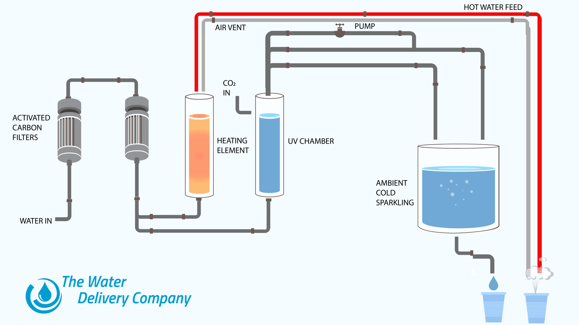 hight resolution of water cooler diagram
