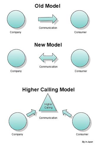 higher calling, image courtesy of Big In Japan, www.biggu.com