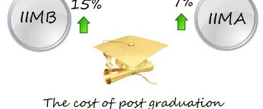 Can you save money for your child's post graduation ?