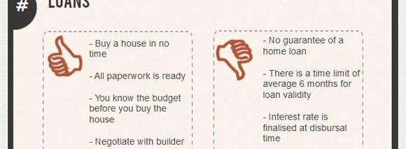 Does a pre approved home loan make sense ?