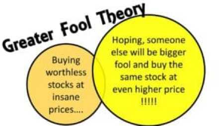 The Greater Fools Theory in Investments | TheWealthWisher (TW2)