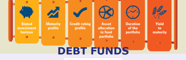 Debt Funds & RBI Monetary Policy