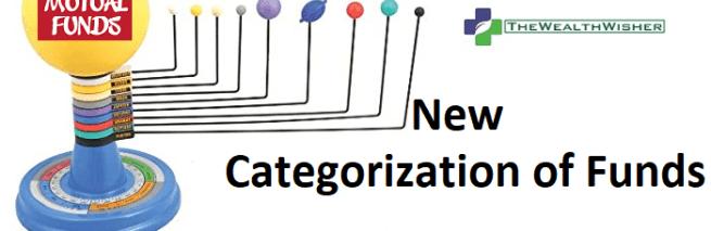 Rationalization & Categorization of Mutual Funds