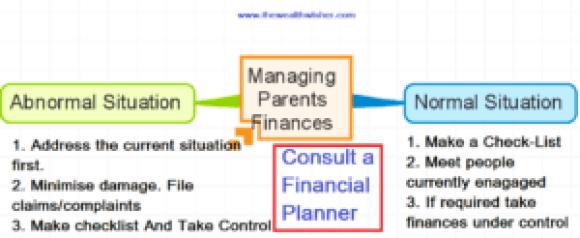 managing parents finances