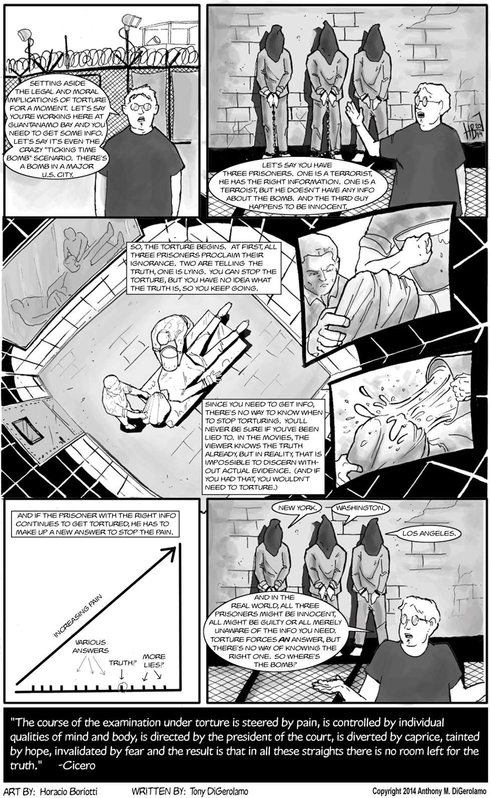 The Antiwar Comic:  Torture Can't Work