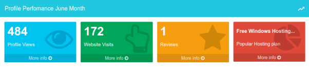 twhdir-webhost-profile-dashboard