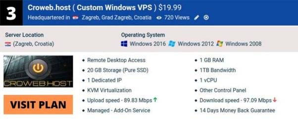 Best Windows VPS Hosting