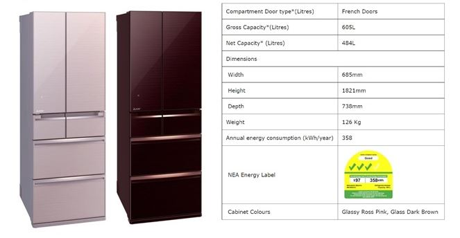 Mitsubishi MR-WX61Z 484 Litre Folio Series 6-Door French Door Fridge Singapore, 3 Ticks