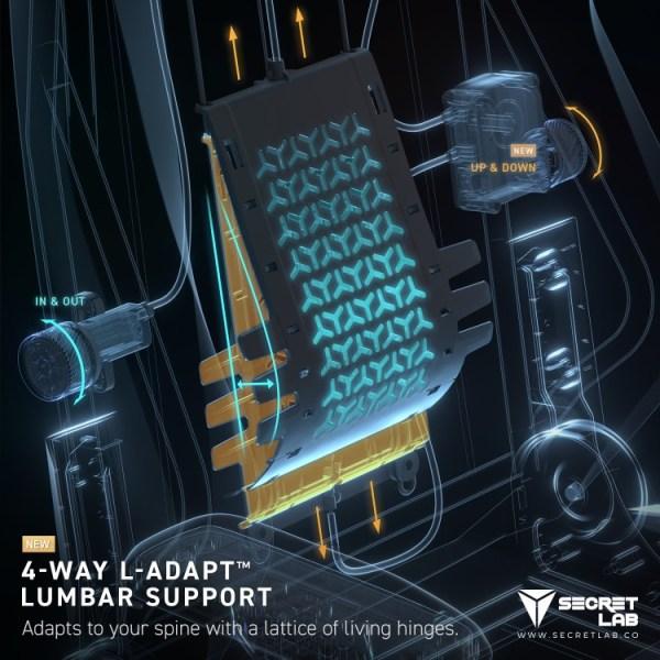 Secretlab TITAN Evo 2022 Series 4 way lumbar support