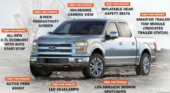The new 2015 Ford F-150 has a large supply of news interior features.