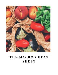 Macro Cheat Sheet