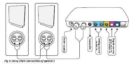 Digital Audio Blog: Opalum active wireless speakers.