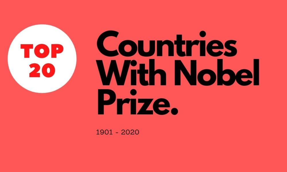 Top 20 countries With Highest Number of Nobel prizes