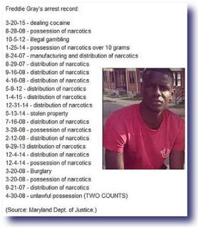 Defining Progress - Freddie Gray Arrest Record