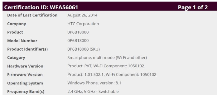 HTC One global