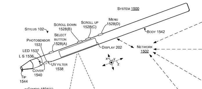 Sensor Display