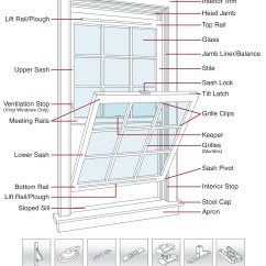 Car Window Parts Diagram Honeywell Home Thermostat Wiring Rivco Diagrams From The Medics