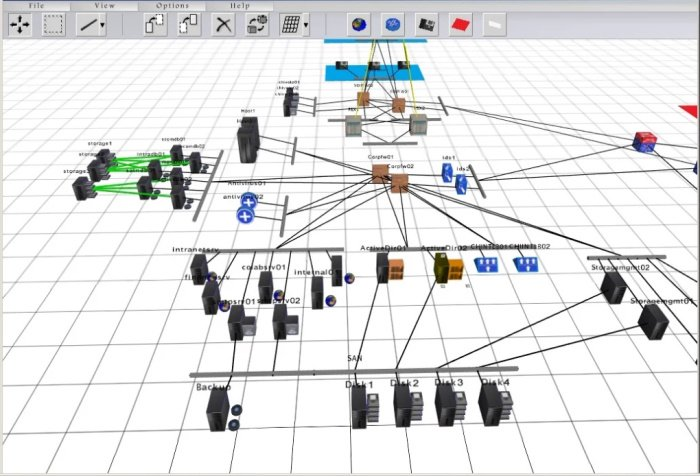 Best free Network Diagram software for designing your network