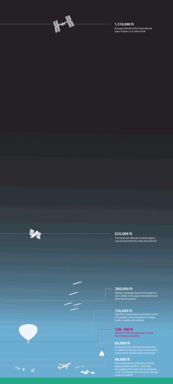 baumgartner-space-jump