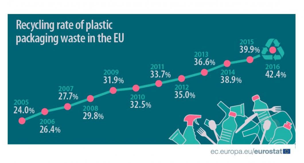 plastic tax