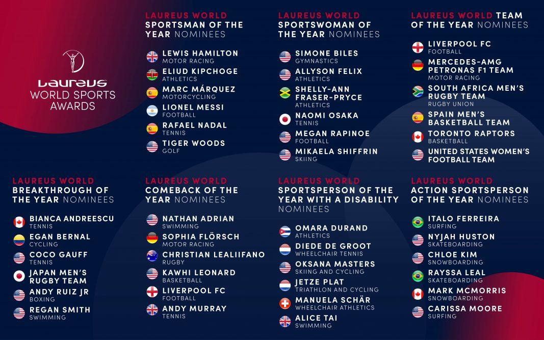 Le nomination della 20^ edizione dei Laureus World Sports Awards