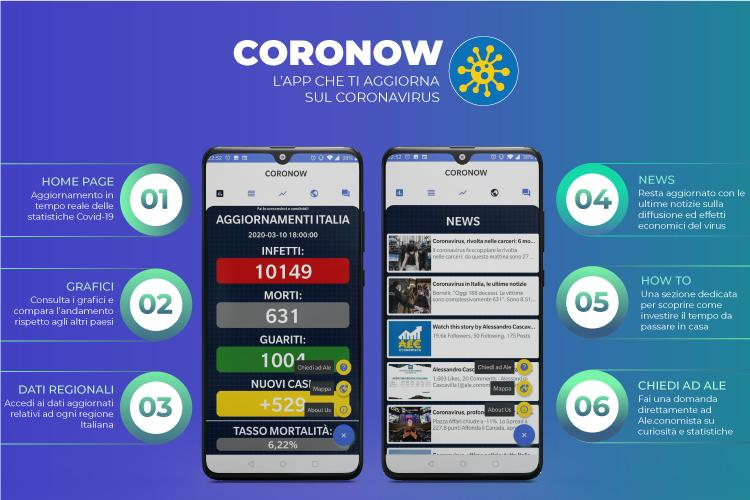 CoroNow, l'app che ti aggiorna sul Coronavirus