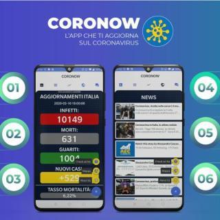 CoroNow