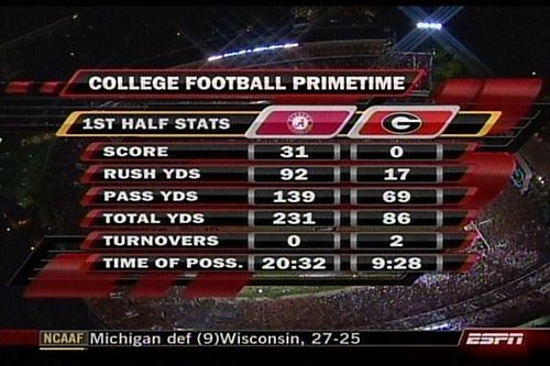 Halftime tale of the tape