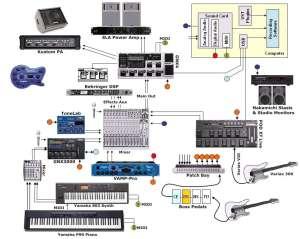 Digitech GNX4 Multiple Effects Processor  Guitar Workstation