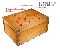 Wood Box Design PDF Woodworking