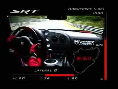 Dodge Viper ACR Record Run on Nurburgring