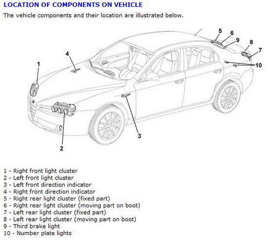 Download Alfa Romeo 159 DIY Workshop Repair Service Manual