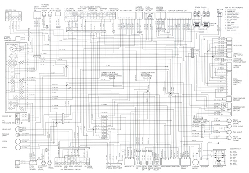 BMW K75 K100 1987 Workshop Repair Service Manual pdf