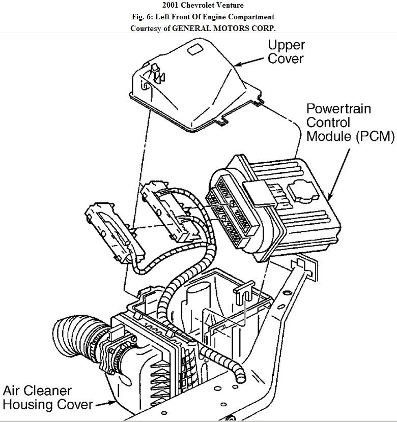 Download 2004 Chevrolet Venture Service & Repair Manual