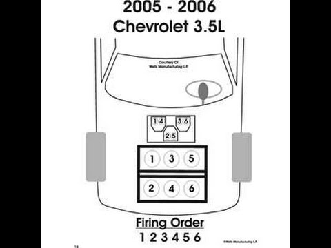 Download 2006 Chevy Chevrolet Uplander 06 Owners Manual