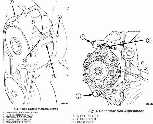 Download DODGE NEON Workshop Repair Manual Download 1994