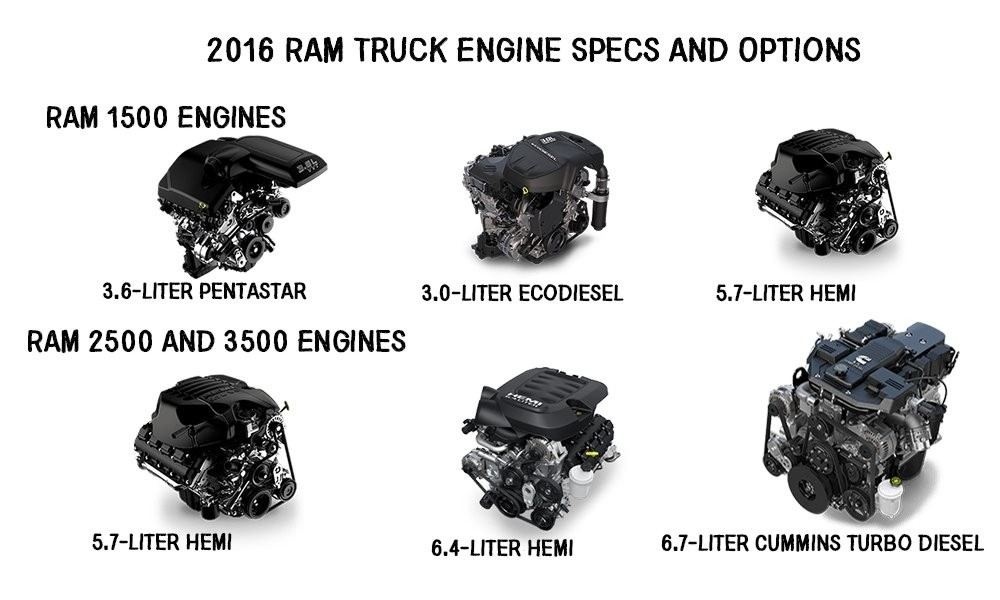 Download 2001 DODGE RAM 1500 2500 3500 FACTORY Service