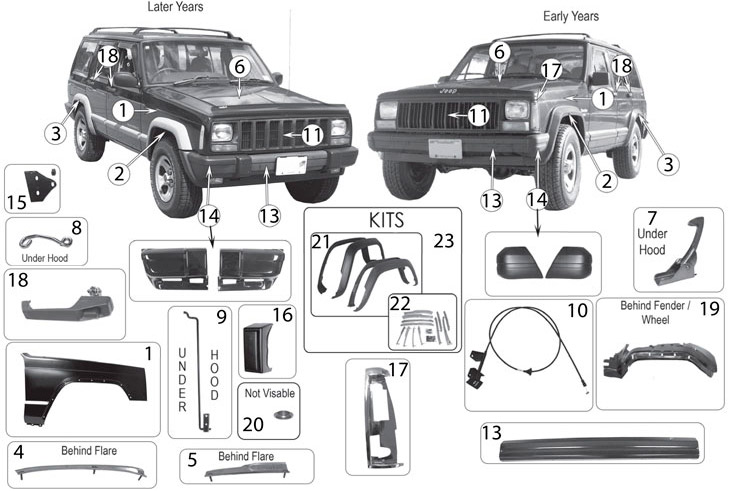 Download Jeep Cherokee XJ Service Repair Manual 1997-1999