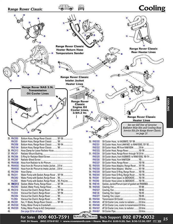 Download Land Rover Range Rover L322 Complete Workshop