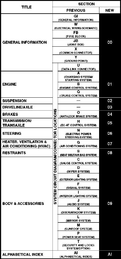 Download Mazda6 F/L MPS Wiring Diagram