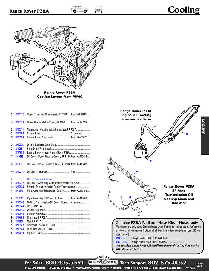 Download Range Rover P38 P38A 1995 Repair Service Manual